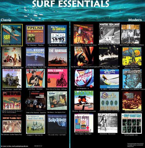 File:Essential surf.jpg