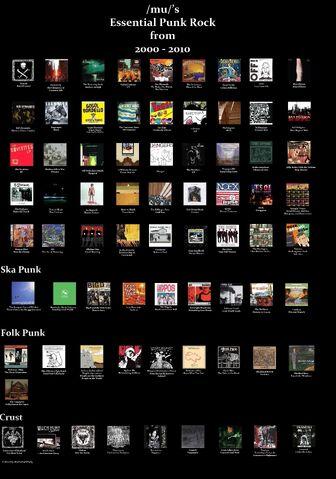 File:Punk 00s.jpg