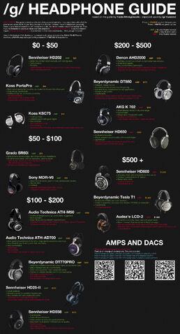 File:Headphones Chart 1.jpg