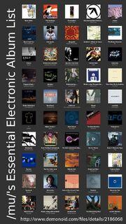 Electronic Essentials   /mu/ Wiki   FANDOM powered by Wikia