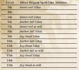 File:SilverDragon.png