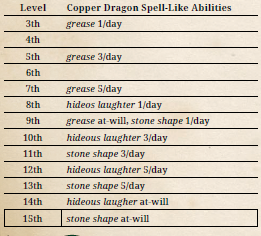 File:CopperDragon.png