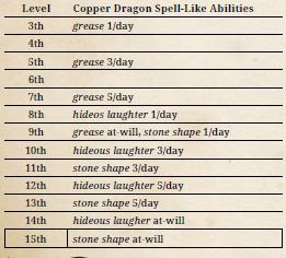 CopperDragon