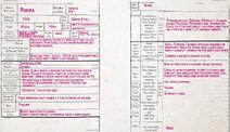 Riikira character sheet