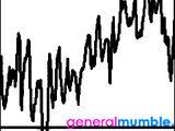 General Mumble (album)