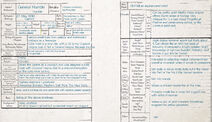 General Mumble Character Sheet