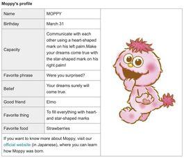 MoppyProfile