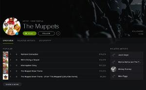 MuppetsSpotifyProfile