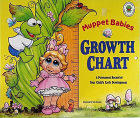 MuppetBabiesGrowthChart