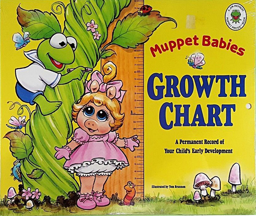 Muppet Babies Growth Chart Muppet Wiki Fandom Powered By Wikia