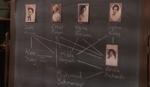 610 Twisted Sisters Blackboard