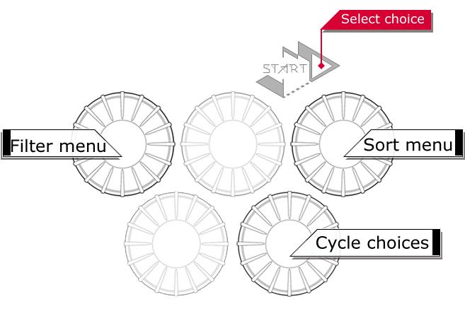 Museca controls grafica navigation eng