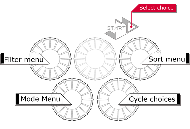 Museca controls choice navigation eng