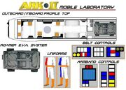 Blueprint4