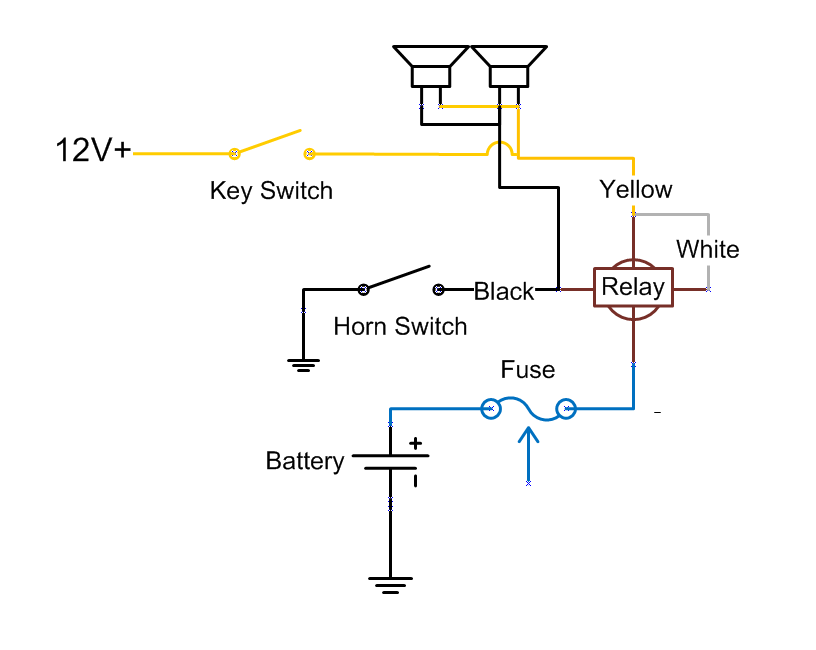 Motorcycle Horn Diagram Wire Data Schema