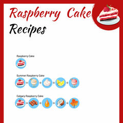 Resep Menu Game My Cafe