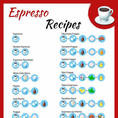 mojito espresso recipe my cafe | Kikielpiji.org