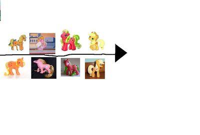 Applejack timeline