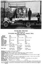 Packard12