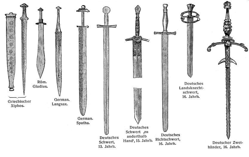 Schwerttypen groß