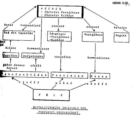 PurpurneBruderschaft-Struktur-MBM6-39