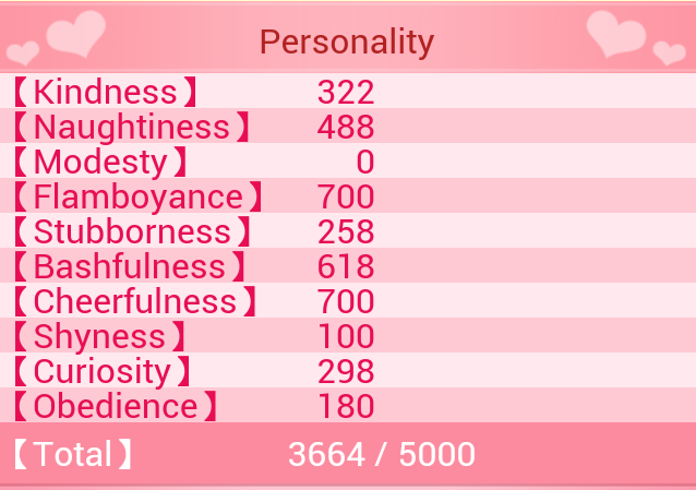 File:Stats2.png