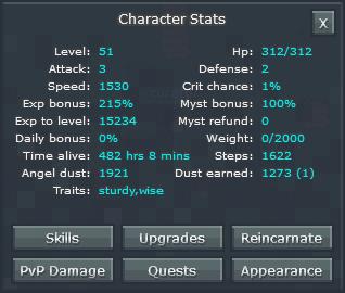 Character stats