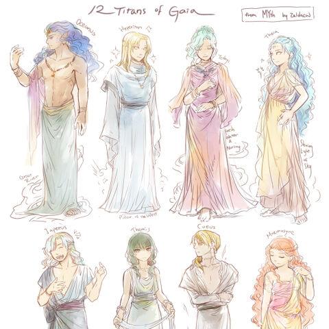 Birth order of Titans