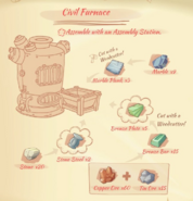 Civil furnace blueprint