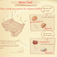Water tank blueprint