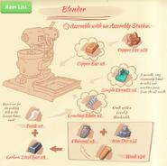 Blender blueprint