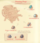 PrintingPressAssemblyStationBuild