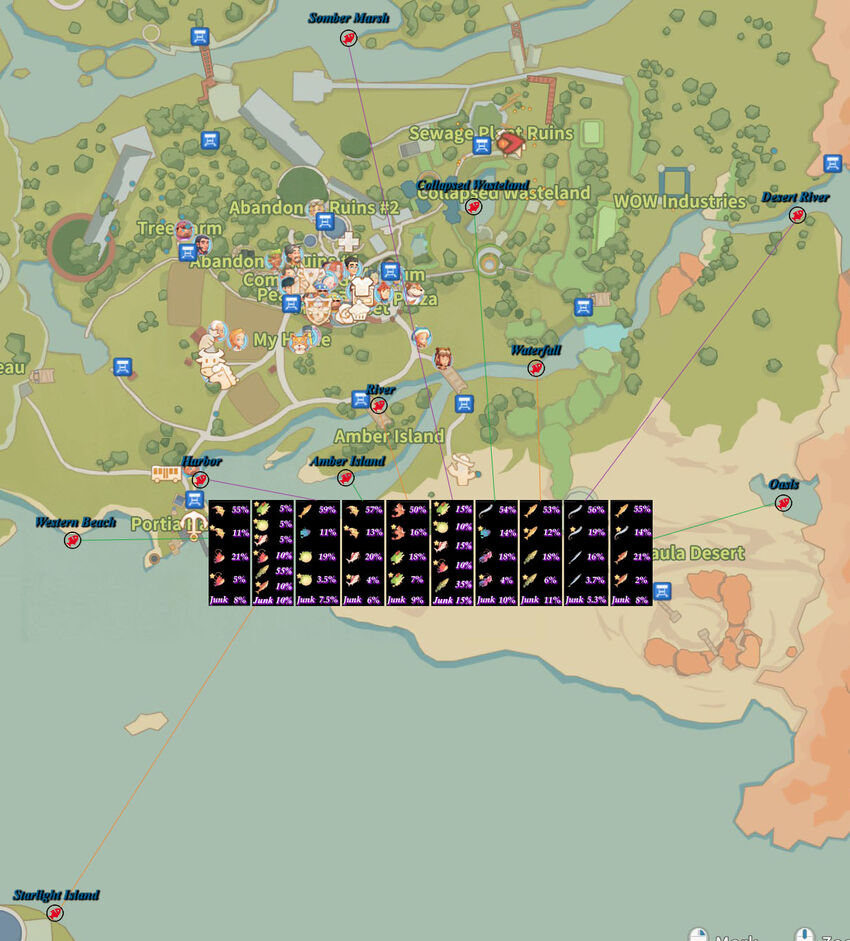 Portia Fishing Map v2