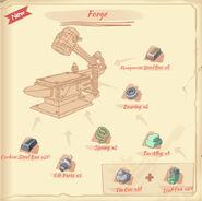 Forge blueprint