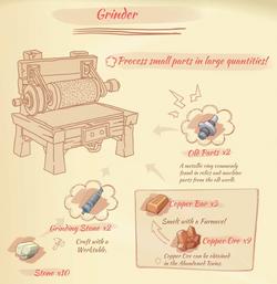 Grinder blueprint