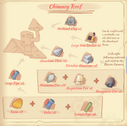 Chimney Roof Blueprint