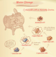 Water storage blueprint
