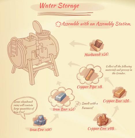 File:Water storage blueprint.png