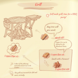 Grill blueprint