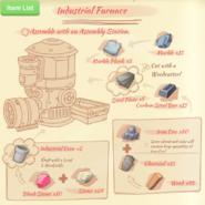 Industrial furnace blueprint