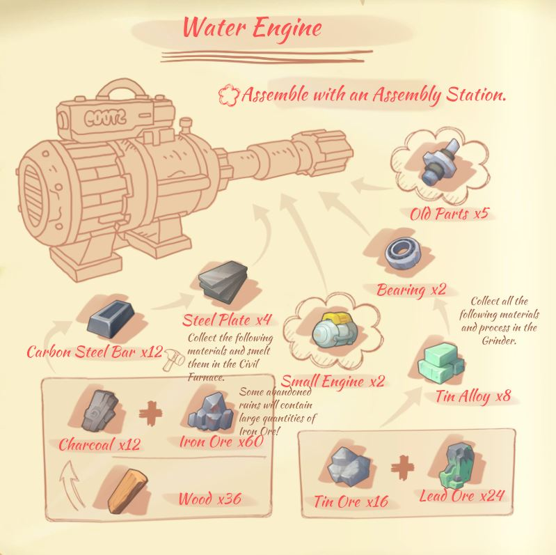 water engine my time at portia wiki fandom powered by wikia engineering design water engine diagram