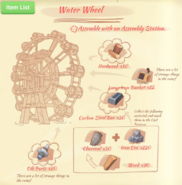 Water wheel blueprint