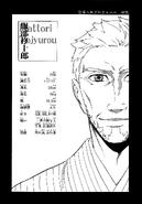 Tojuro Hattori manga character profile