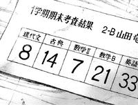 Ryu's grades