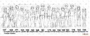 Yat7W Height Chart