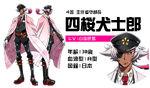 Kenshirou AnimeDesign
