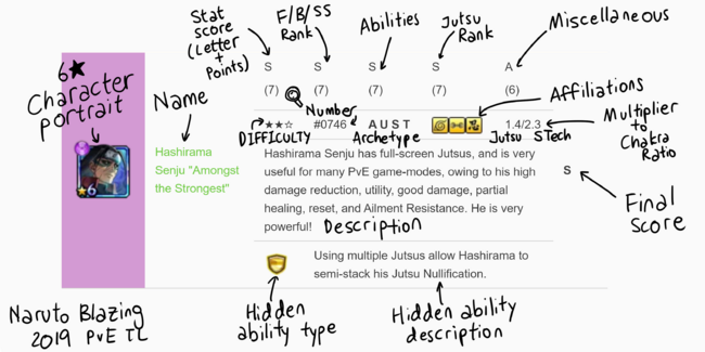 Reading Tier List Entry