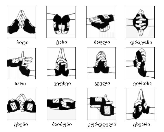 ხელის ნიშნები