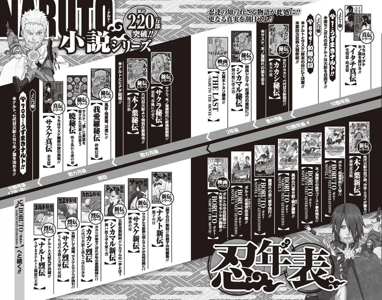Sakura (Boruto) vs. Naruto 4 Caudas - Página 2 Latest?cb=20191006014737