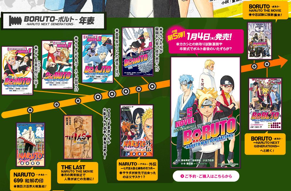 Boruto: Naruto Next Generations | Narutopedia | FANDOM powered by Wikia